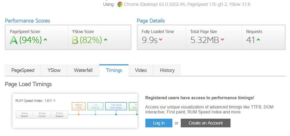 WordPress Site Is Slow But Good Scores On Page Speed Test
