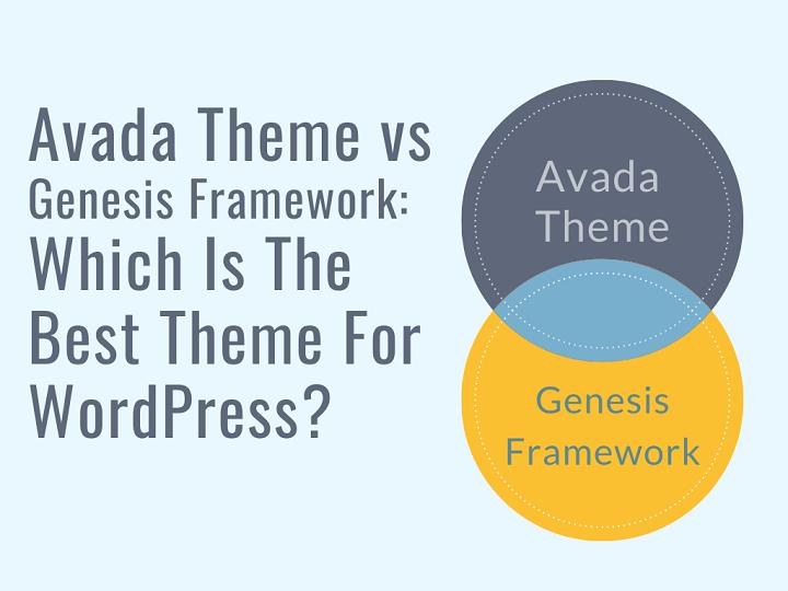 Avada Theme vs Genesis Framework